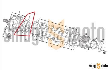 Docisk sprzęgła, Aprilia 125cc (Rotax 122 / 123)